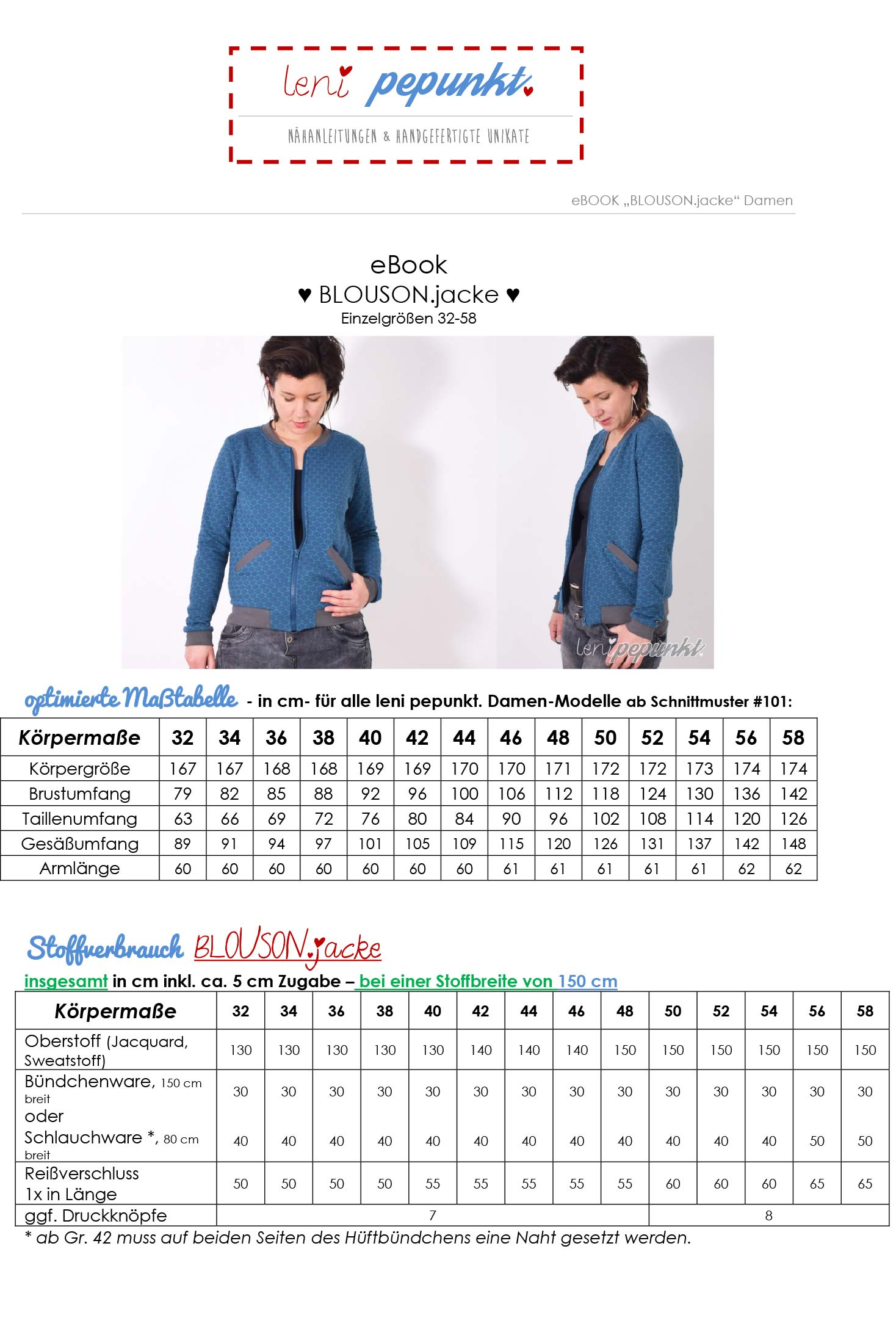 LENI PEPUNKT Blouson Jacke Papierschnittmuster
