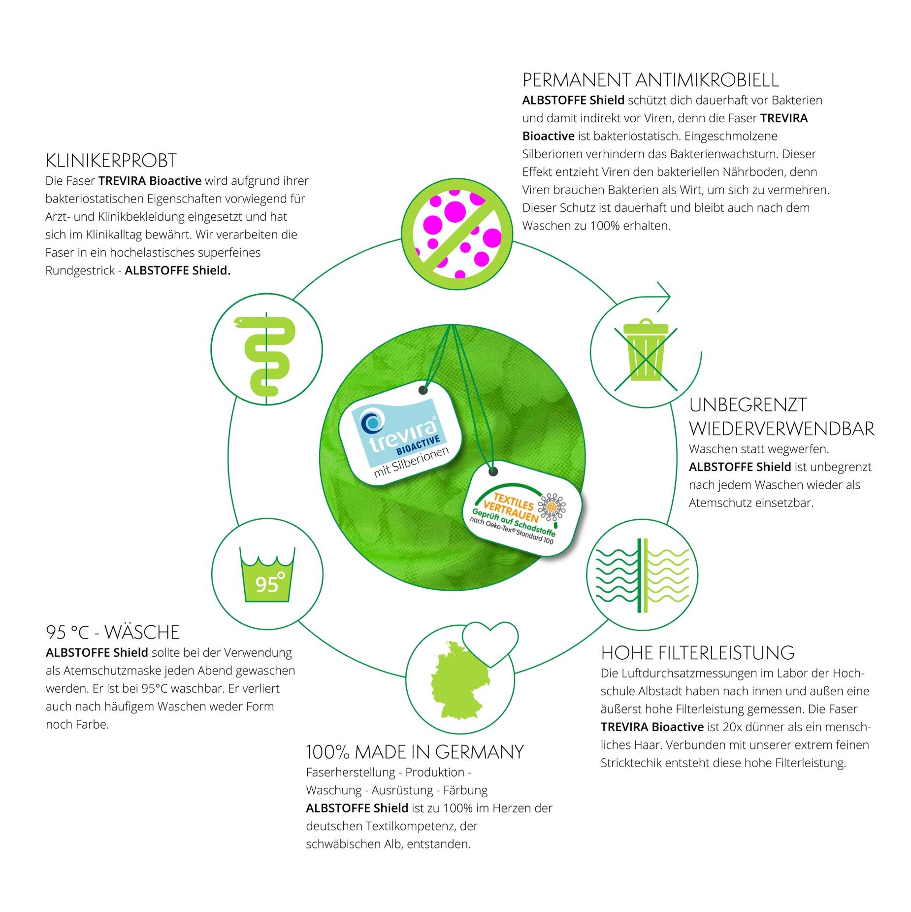 Shield Pro - bluette unifarben von Albstoffe - antimikrobiell für Atem-und Mundmasken!
